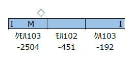 50609 JR103系(羽衣線・HL101編成タイプ)3両編成セット(動力付き) 完成品[グリーンマックス]【送料無料】《11月予約》