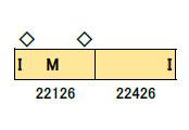 30778 近鉄22000系ACE(リニューアル車) 基本2両編成セット(動力付き) 完成品[グリーンマックス]【送料無料】《01月予約》