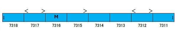 30794 北総鉄道7300形(7318編成)8両編成セット(動力付き) 完成品[グリーンマックス]【送料無料】《01月予約》