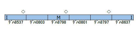 50617 東急8500系(青帯・ドア装飾編成)基本6両編成セット(動力付き) 完成品[グリーンマックス]【送料無料】《02月予約》