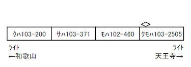 A0546 103系 西日本更新車 阪和線 スカイブルー 4両セット[マイクロエース]【送料無料】《03月予約》