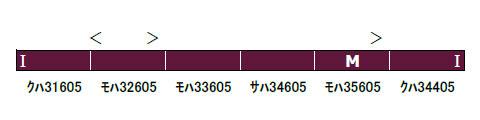 30810 東武30000系(前期形・東上線)基本6両編成セット(動力付き) 完成品[グリーンマックス]【送料無料】《03月予約》