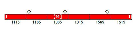 【期間限定特価】 50614 名鉄1000/1200系パノラマsuper 1115編成(オリジナルカラー・B編成)6両編成セット(動力付き)[グリーンマックス]【送料無料 50614】《06月予約》, 堺市:a28e270d --- fabricadecultura.org.br