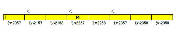 30834 西武新2000系前期形(新宿線・2057編成・シングルアームパンタ車)8両編成セット(動力付き)[グリーンマックス]【送料無料】《06月予約》
