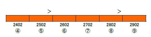 超安い品質 30279 東葉高速鉄道2000系(第2編成・行先選択式) 増結用中間車6両セット(動力無し)[グリーンマックス]【送料無料 30279】《06月予約》, 小松市:874fc8c6 --- canoncity.azurewebsites.net