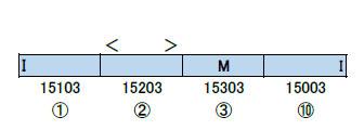 30280 東京メトロ15000系(第53編成・行先選択式) 基本4両編成セット(動力付き)[グリーンマックス]【送料無料】《06月予約》
