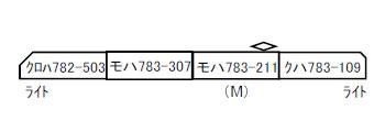 A3665 783系 特急ハウステンボス 新塗装 4両セット[マイクロエース]【送料無料】《07月予約》