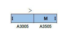 30837 静岡鉄道A3000形(エレガントブルー)2両編成セット(動力付き)[グリーンマックス]【送料無料 30837】《07月予約》, TRICKY WORLD OSAKA:f1623cfc --- officewill.xsrv.jp