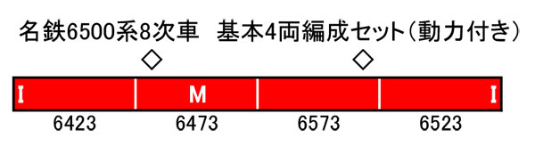 30288 名鉄6500系8次車 基本4両編成セット(動力付き)[グリーンマックス]【送料無料】《08月予約》