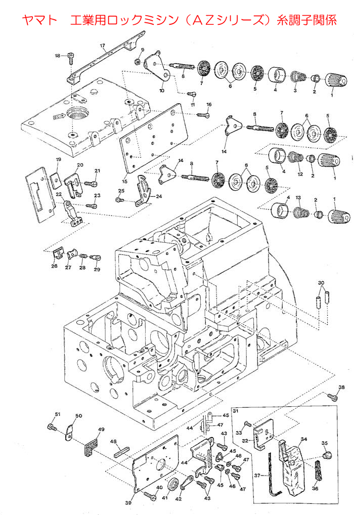 Yamato overlook sewing machines for industrial use (AZ series) for needle 糸操ri