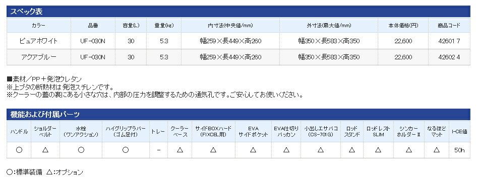 シマノ(Shimano) UF-030N [フィクセル・ベイシス 300] アクアブルー FIXCEL BASIS 300