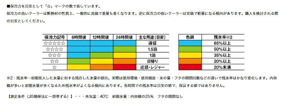 ダイワ(Daiwa) プロバイザー HD SU 2700 アイスブルー