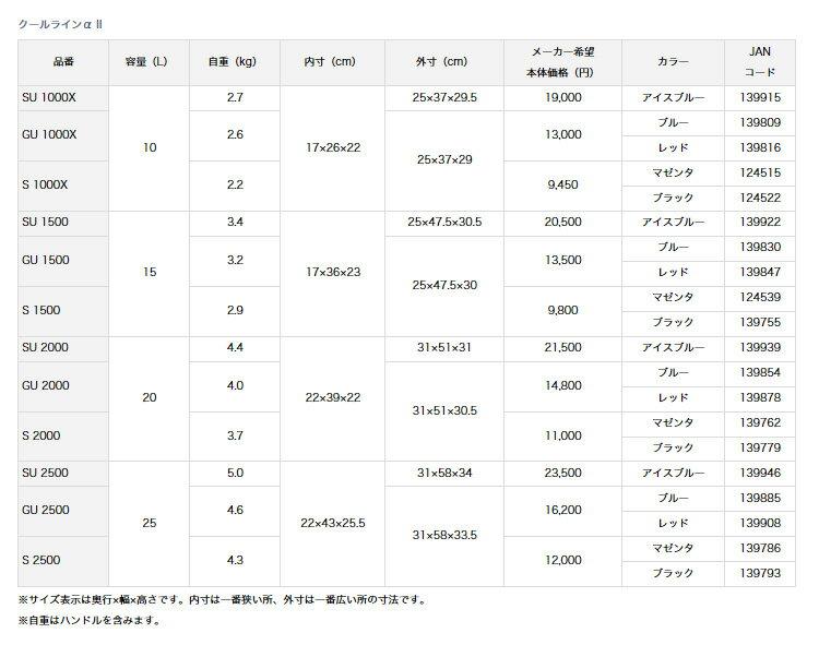 Daiwa(ダイワ)クールラインα2 GU 2000 レッド
