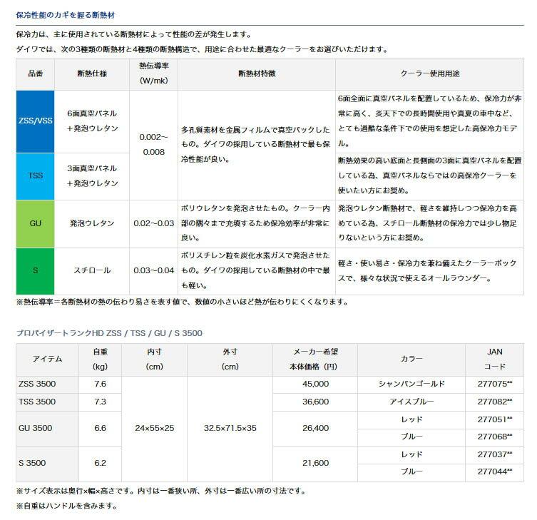 Daiwa(ダイワ)プロバイザートランクHD GU 3500 ブルー