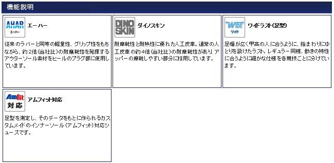 ◇아식스(asics) 미식 축구 슈즈 미사일 MP-L TAM803 맨즈