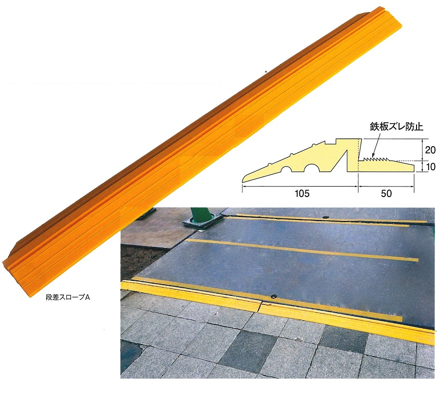 敷き鉄板用段差スロープ L=1.5m 4本セット 工事現場周辺資材