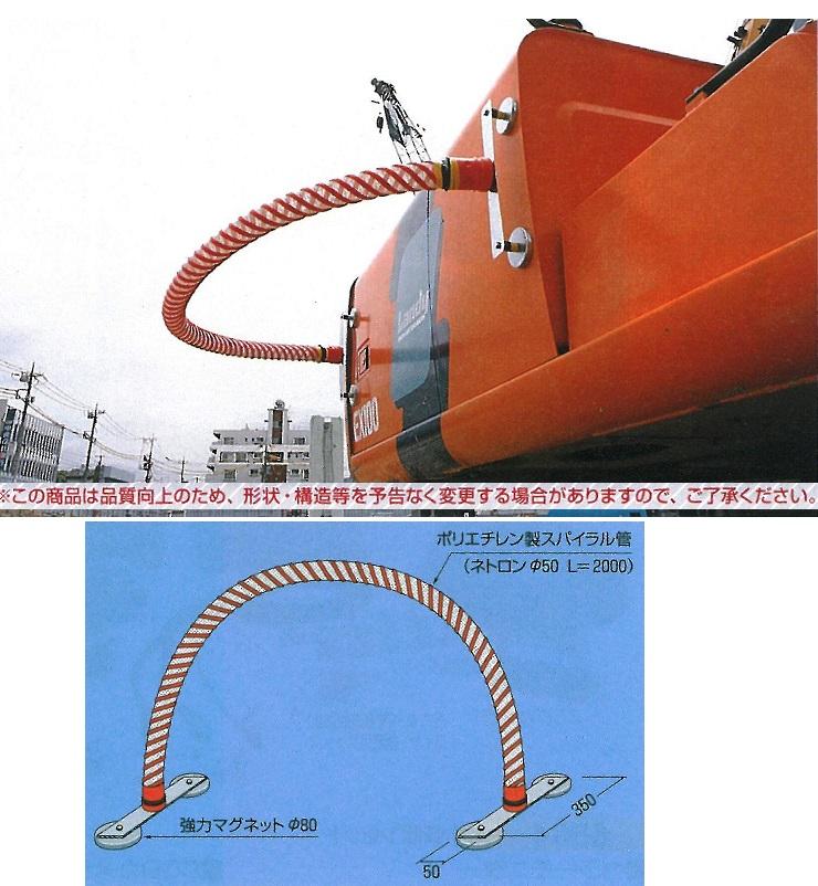 アーチ型 重機接触防止装置  建設用重機はさまれ防止装置 本装置1台 つくし工房(大型商品)