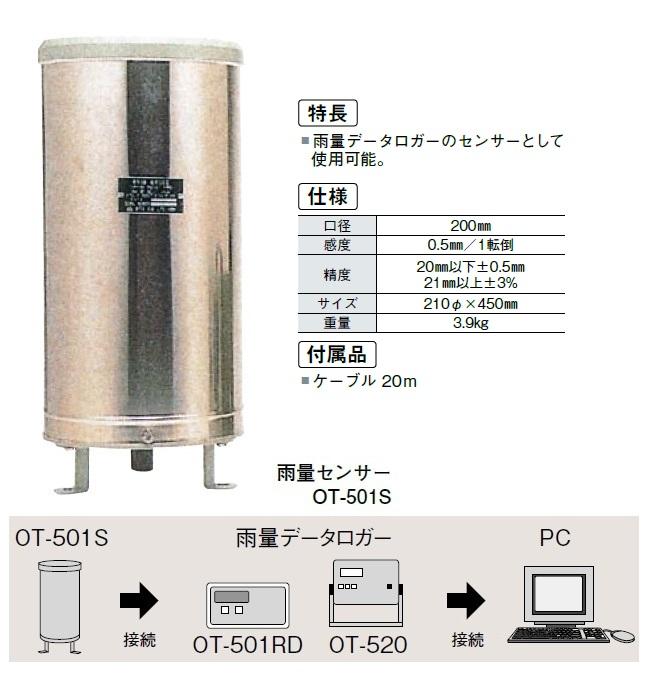 【送料無料】転倒ます雨量センサー OT-501S