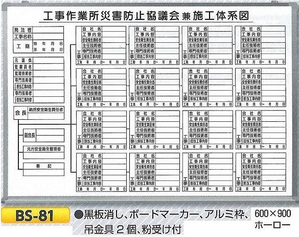施工体系図 工事作業所災害防止協議会兼施工体系図 ホーロータイプ 600×900 BS-81