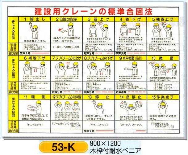 建設用クレーンの標準合図法 表示板 図入り  53-K