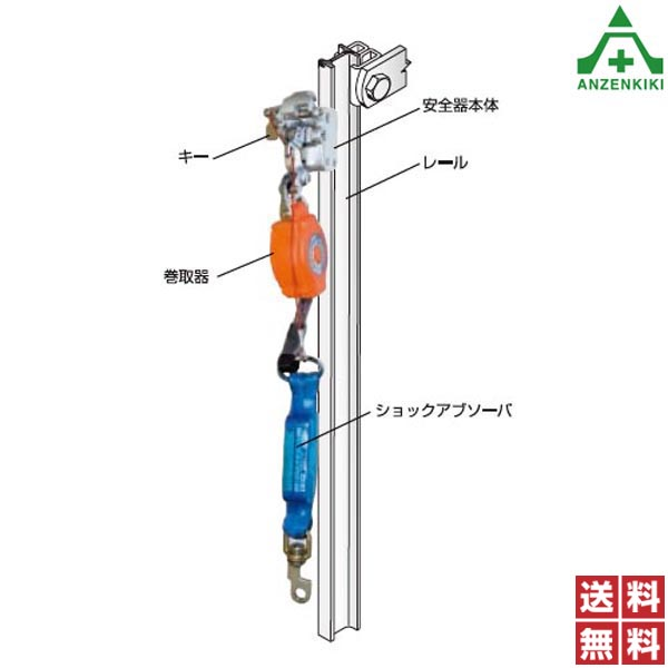 ツヨロン FMスカイリトラ安全器 FMSR-K (メーカー直送/代引き決済不可) 藤井電工 墜落防止装置 昇降 水平移動兼用
