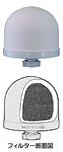 Dome-shaped ceramic filters activated carbon with 10P13oct13_b