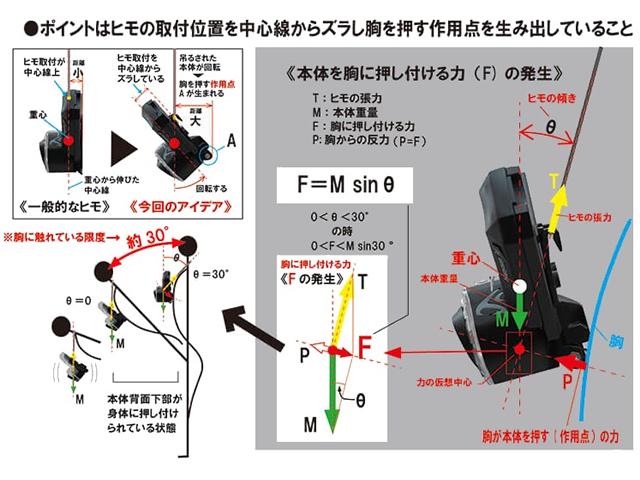 "Hapyson Chest Light /""INTIRAY/"" YF-200 japan"