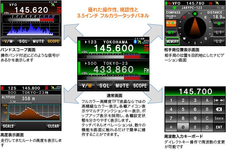 FTM-400XDH  ヤエス 2バンドモービル C4FM FDMA/FM (FTM400XDH)(50W) アマチュア無線 広帯域受信