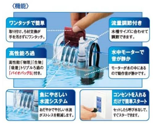 【tetra】熱帯魚 飼育用品 フィルターテトラ オートワンタッチフィルター AT-S超小型水槽に!