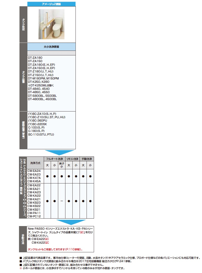 【色選べます】INAX トイレ、温水洗浄便座・NewPASSOアメージュZ便器用 CW-EA22QC