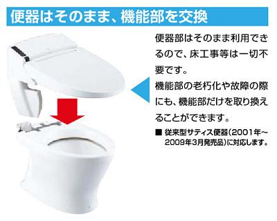 LIXIL INAX リフレッシュ シャワートイレ タンクレス SS4Gグレード リトイレ用 DWV-SA24GH DWV-SA24GH-SB