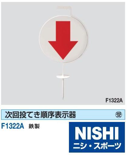 NISHI(ニシ・スポーツ)F1322A 【陸上競技用備品】 次回投てき順序表示器