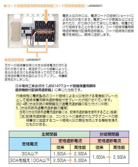 未来工業単相三線式リミッタースペース(主幹3P30A)12+05個価格※受注生産品MPH12-3012K