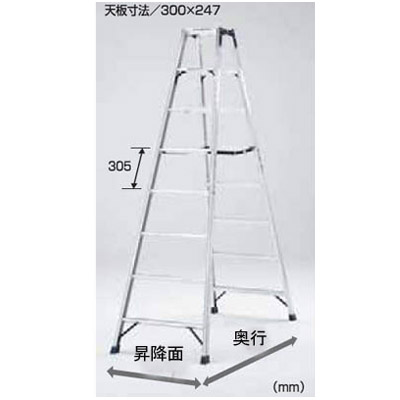 専用脚立 HM(天板高さ:1.41m)メーカー直送品・代引不可 PICA HM-C150