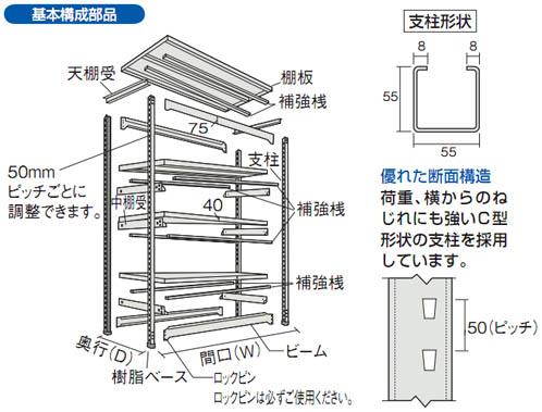 トラスコ 中量ボルトレス棚M5型(連結型・500kgタイプ・6段)1500×731×2110mm オネグレー M5-7576B-NG