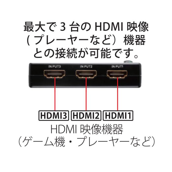 【楽天市場】AREA HDMI3入力切替器 電源不要 ワイヤレスリモコン付き 4K解像度対応 HDMI1.4 AR