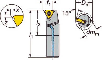 【サンドビック】サンドビック T-Max U-ロック ねじ切りボーリングバイト L166.0KF16122011Bサンドビック ホルダー切削工具旋削・フライス加工工具ホルダー【TN】【TC】