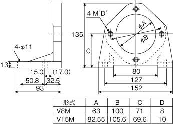 ダイキン ピストンポンプ用フート V15M10ダイキン 油圧機器生産加工用品空圧・油圧機器油圧ポンプ【TN】【TC】
