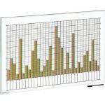 【取寄品】[日本統計機]日本統計機 小型グラフSG332 SG332[オフィス住設用品 OA・事務用品 オフィスボード 日本統計機(株)]【TC】【TN】
