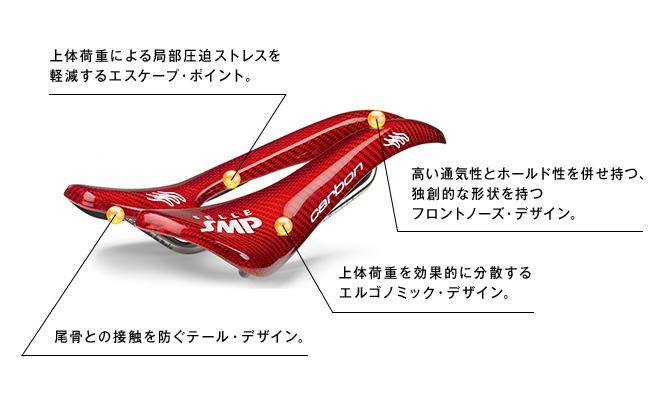 SELLE SMP  CHRONO ホワイト 自転車 サドル 【】(沖縄・離島を除く)