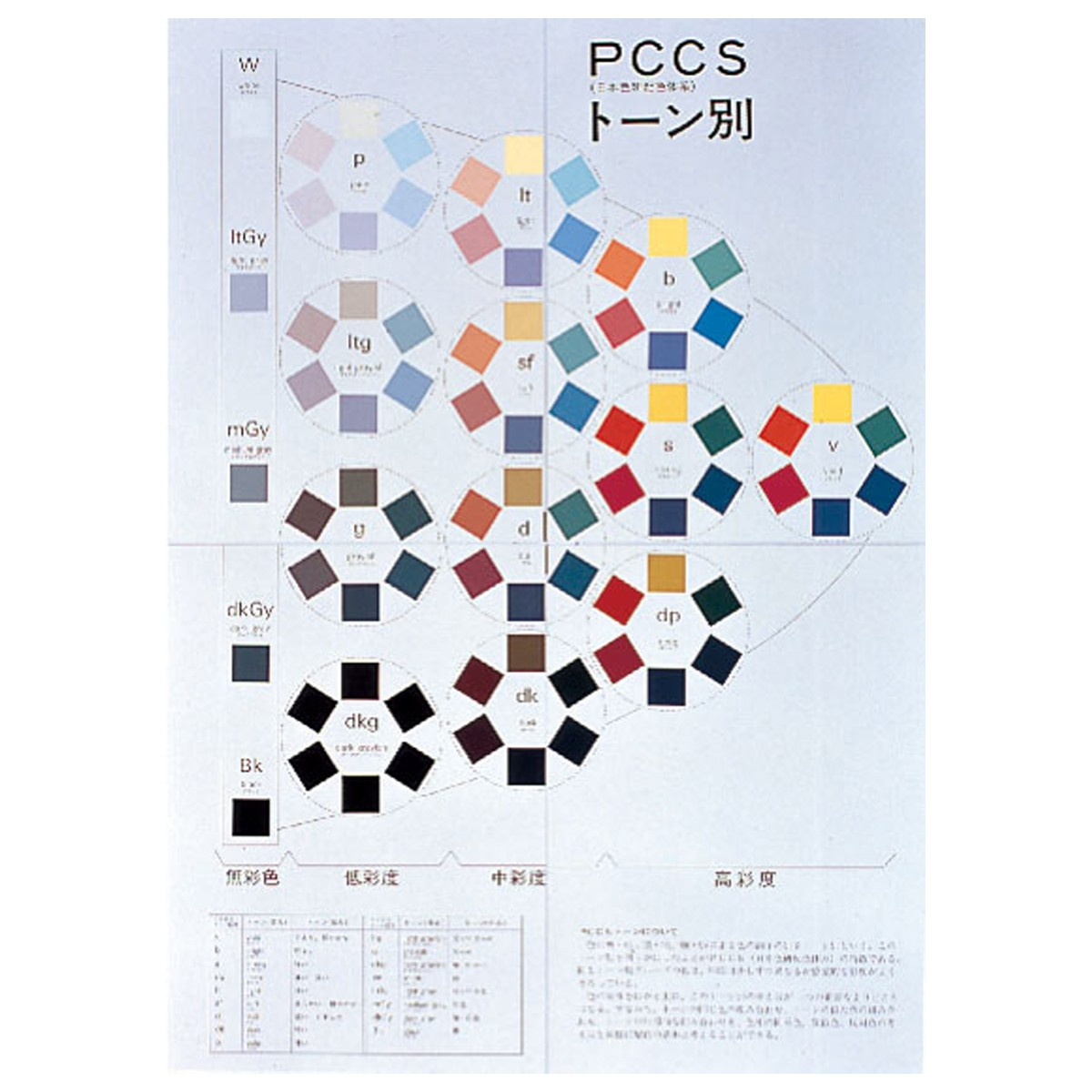 PCCSトーン別 色の基本 【 色彩 配色 色彩掛図 】