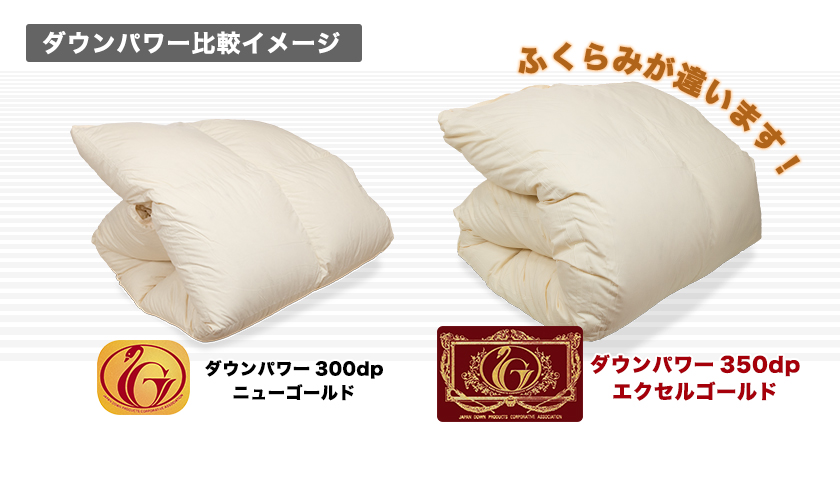 Duvet on the notch toward the purchase! 4 stars Excel gold! Kinari solid comforters ■ single long ■ 24800 yen (tax excluded)