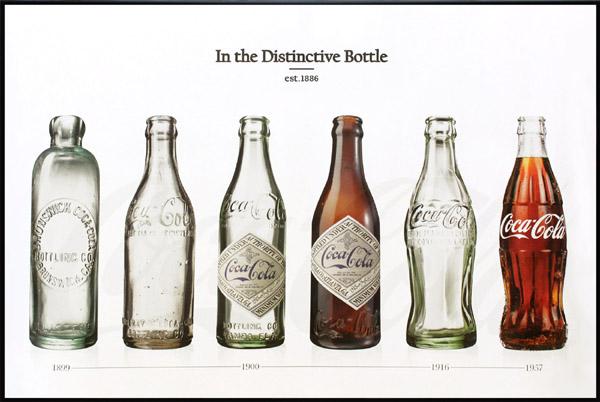 ポスター「コカ・コーラ瓶/Coca-Cola-Bottle Evolution」大サイズ 額付き プレゼント ギフト 絵画 インテリア