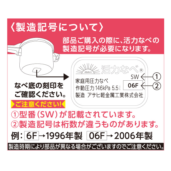 【部品】「蓋把手(SW型 5.5L <白>)」(圧力鍋・圧力なべ)  カタログ     [アサヒ軽金属公式ショップ]
