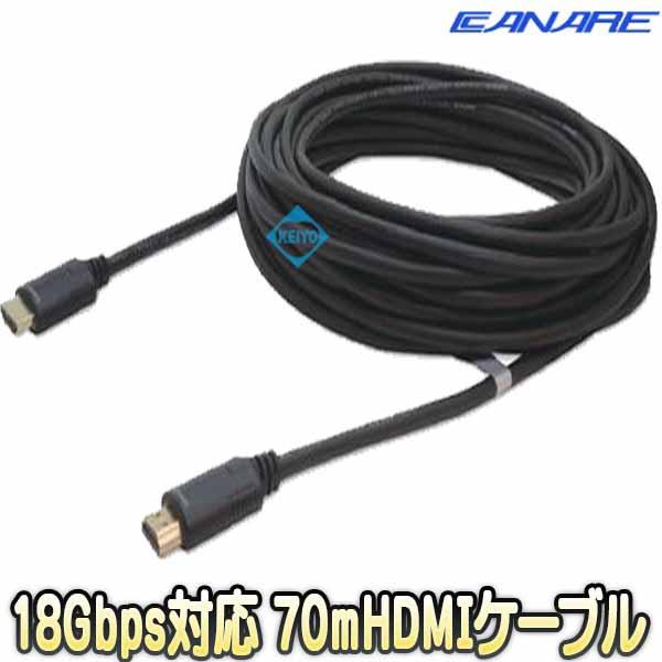 APF70-HDM【4K60P対応HDMI 光プラスチックファイバー70mケーブル】 【防犯用録画機】 【カナレ】 【CANARE】 【送料無料】