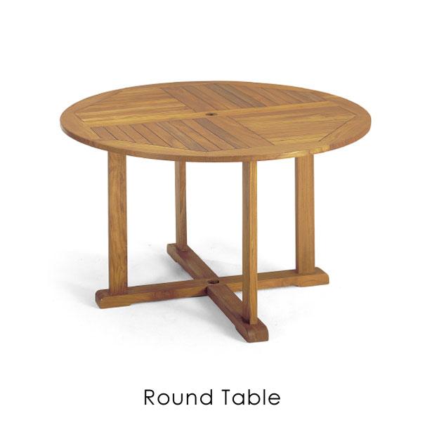 チークの素材を活かすオイルフィニッシュで仕上げたシンプルな屋外用ラウンドテーブル ナチュラルテイストにお勧めです カフェ アンティーク かわいい インテリア  \キャッシュレス5%還元/ 【送料無料】ラウンドテーブル チーク アウトドア エクステリア 屋外 丸 円 テーブル ガーデン ウッド 木 木製 レトロ ダイニング ブラウン ナチュラル オイル 無垢材 シンプル フィニッシュ