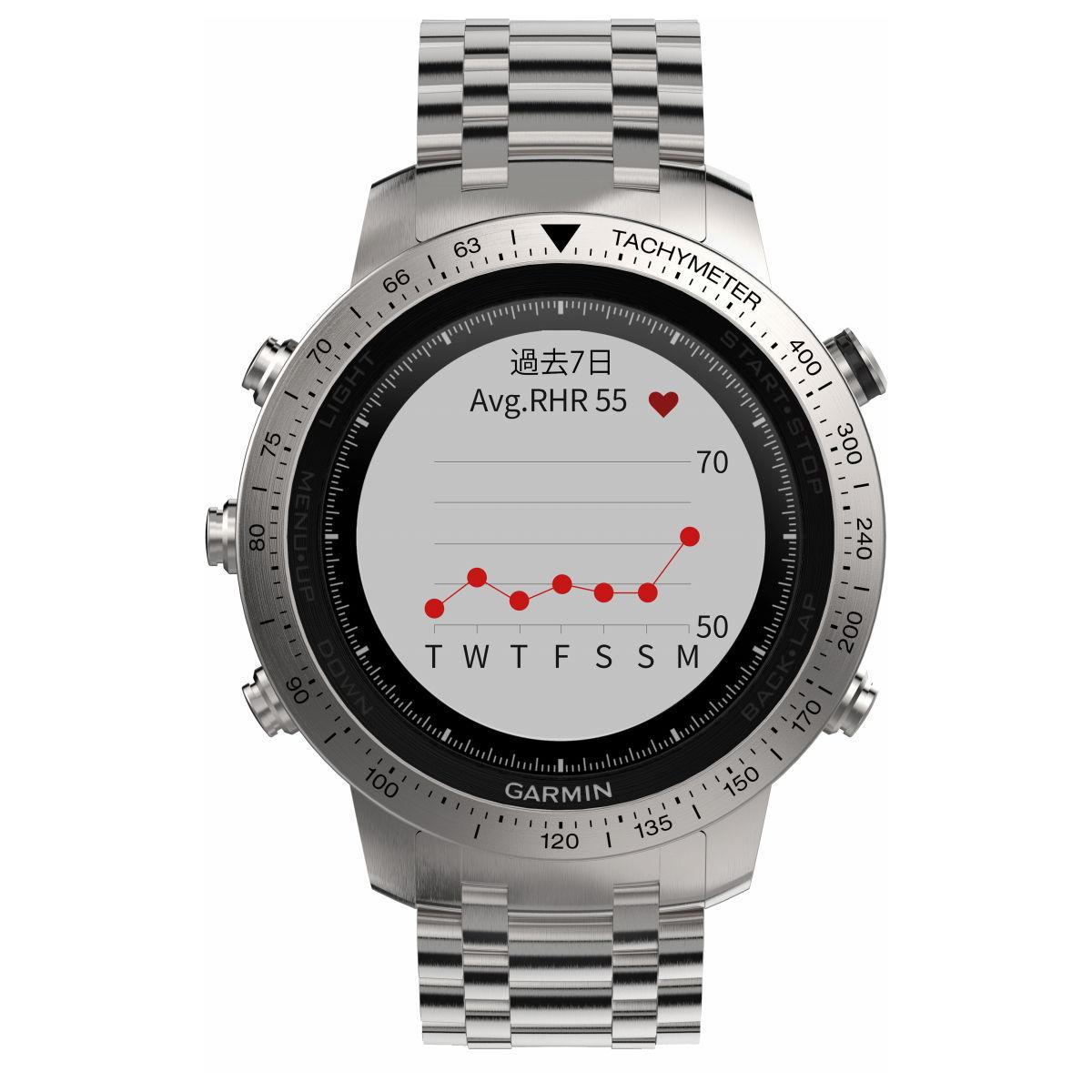 ガーミンGARMINフェニックスJfenixjChronosClassicスマートウォッチウェアラブル端末腕時計メンズレディース010-01957-61【2017新作】【対応】【即納可】