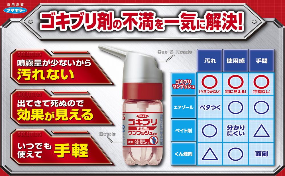 후마키라 바퀴벌레 원 푸쉬 Pro 20 ml 약 80회분(바퀴벌레 살충제) ( 4902424440324 )
