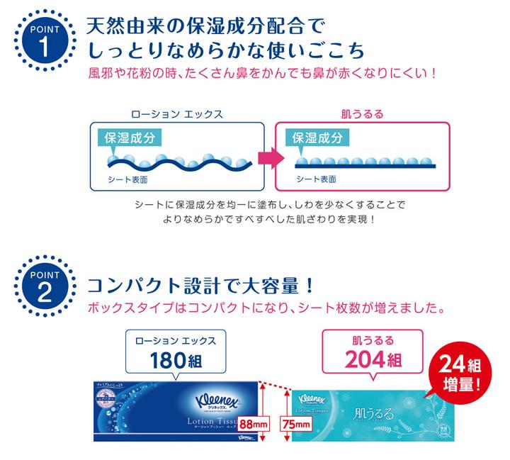 Image result for 肌うるる ソフトパック