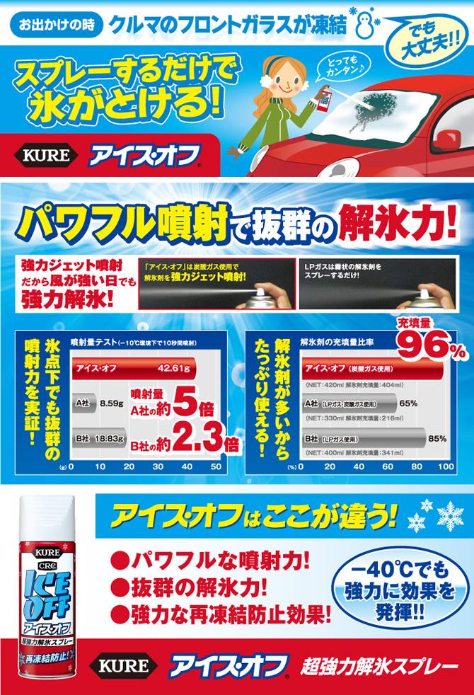 Kure 工业冰的 S (容量: 420 毫升)